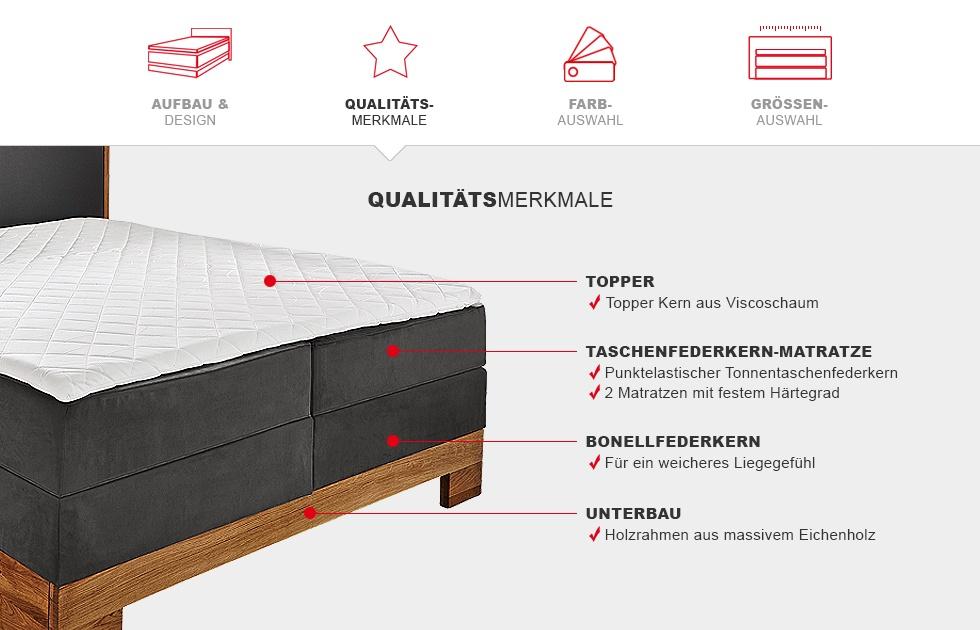 boxspringbett texas rustikal zeitlos. Black Bedroom Furniture Sets. Home Design Ideas
